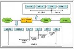 美国主权信用评级-云南锗业股票